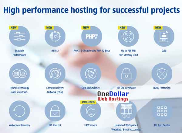 1and1 Low Cost Web Hosting features