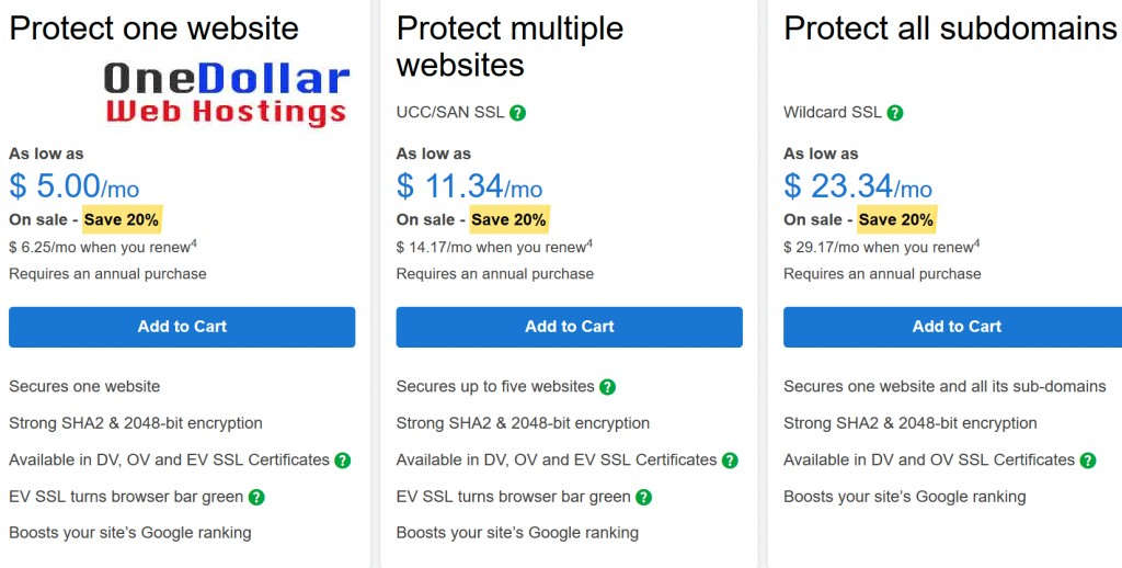 Godaddy Ssl Certificate Offer 2019 Discounts Price Renewal Review