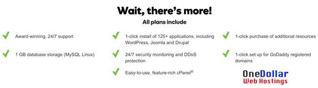$1 Web Hosting provides best in Class supoort