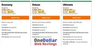 $1 Web Hosting Canada