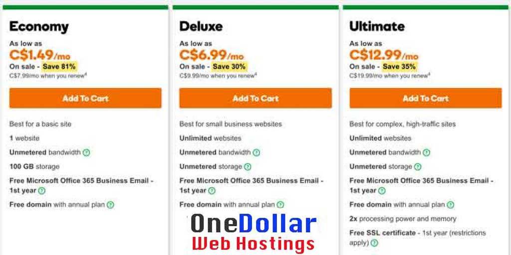 Canadian 1 CAD web hosting