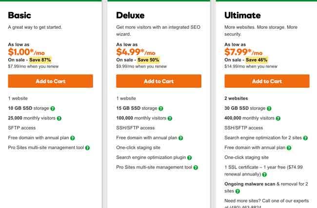 Godaddy One Dollar WordPress Web Hosting with Free Domain Name