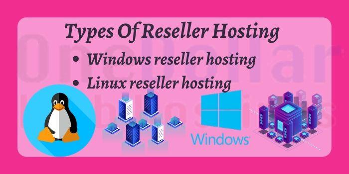 $1 Reseller Web Hosting Provider