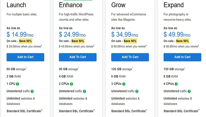 Godaddy Business Hosting Plans with discount