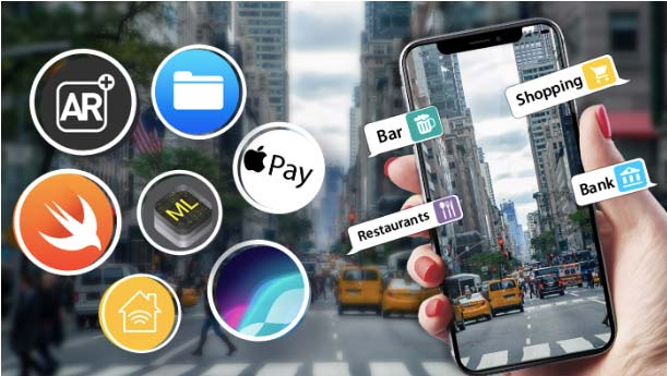 Top iOS App Development Trends