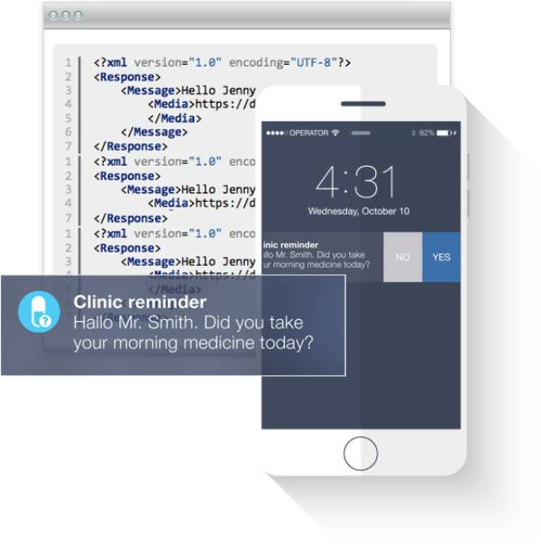 Ecommerce Sales Using the Push Notifications-4