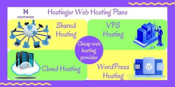 Hostinger Plans
