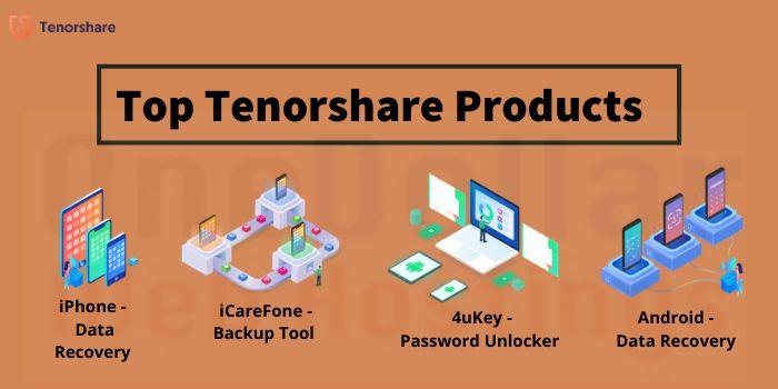 Tenorshare Promo Code
