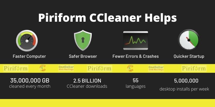 CCleaner Promo Code