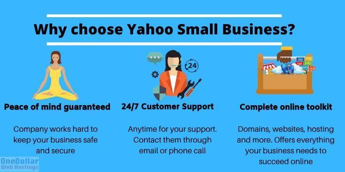 Yahoo Hosting Coupon Code