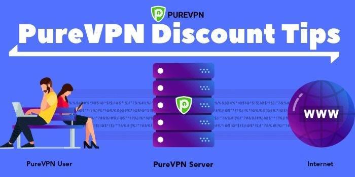 PureVPN Discount Code