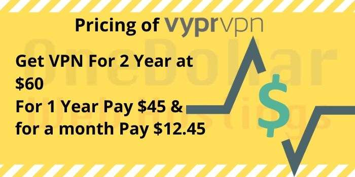 Coupons for VyprVPN Pricing & Plan