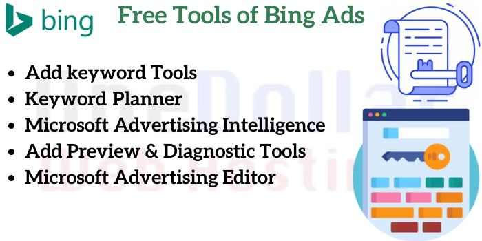 bing ads Free Tools