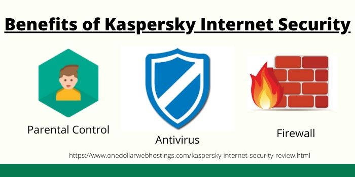Benefits of Kaspersky Internet Security