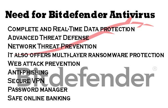 Need-for-Bitdefender-Antivirus