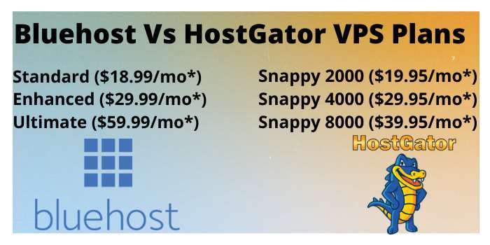 bluehost Vs HostGator VPS hosting plans