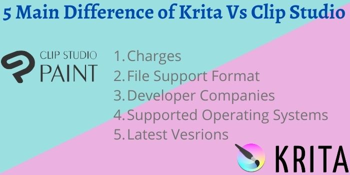 Difference of Krita Vs Clip Studio