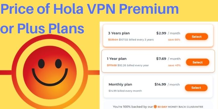 Price of Hola VPN Premium or Plus Plans