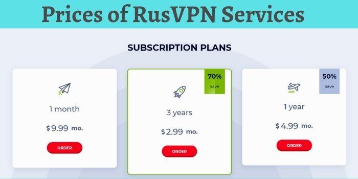 Price of RusVPN Services