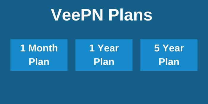 VeePN Plans & Prices
