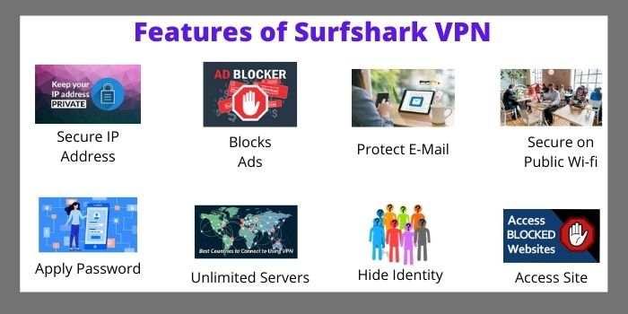 Features of Surfshark VPN